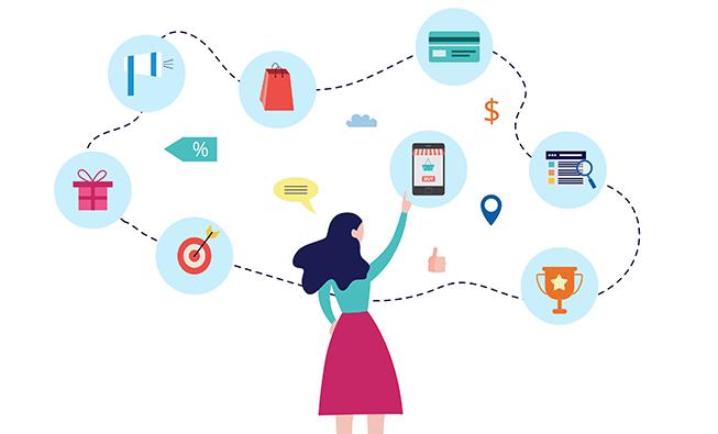 processus d'achat, parcours client, parcours d'achat, vente en ligne, étapes du processus d'achat du consommateur, processus décisionnel achat, inbound marketing, basta go marketing, parcours d'achat en ligne